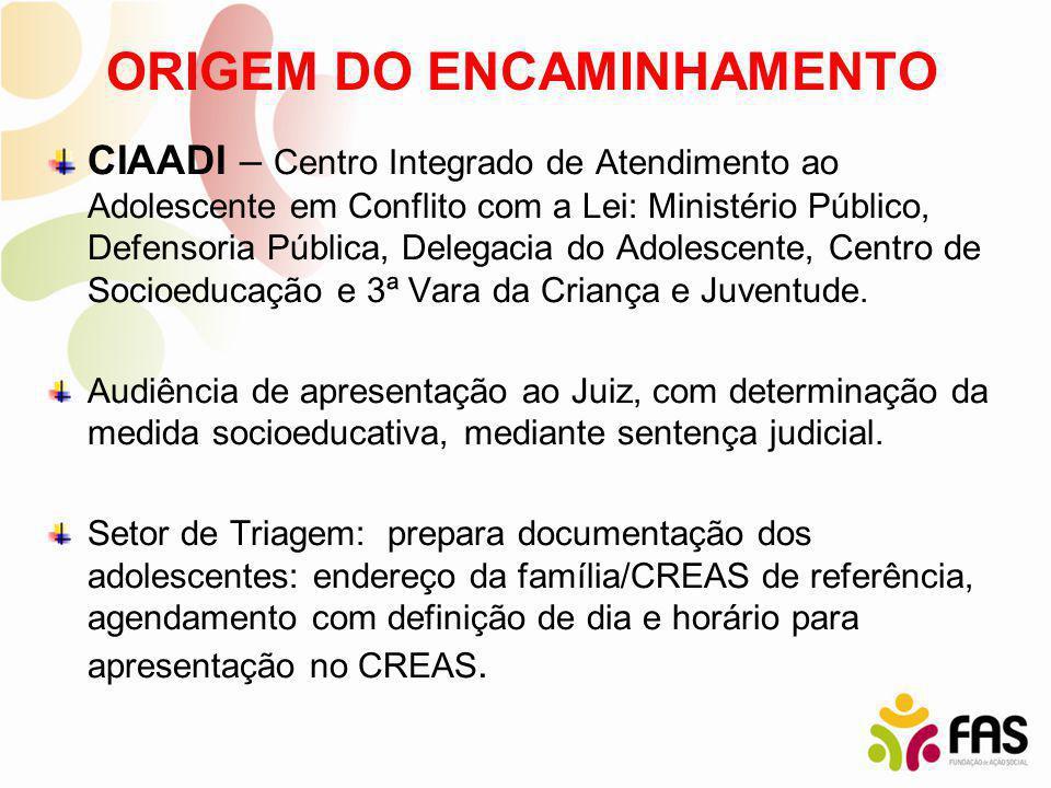 PROTEÇÃO SOCIAL ESPECIAL/CREAS: serviço proteção de Medidas Socioeducativas em Meio Aberto Atendimento Psicossocial Recepção / Acolhimento.