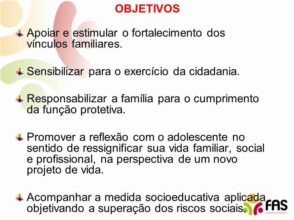 METODOLOGIA Entrevista de vinculação: Elaboração do Plano de Intervenção Familiar e do Plano Individual de Atendimento.