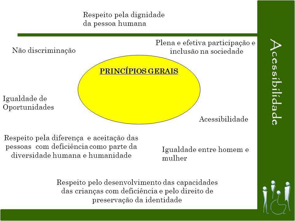 PRINCÍPIOS GERAIS Respeito pela dignidade da pessoa humana Igualdade entre homem e mulher Não discriminação Plena e efetiva participação e inclusão na