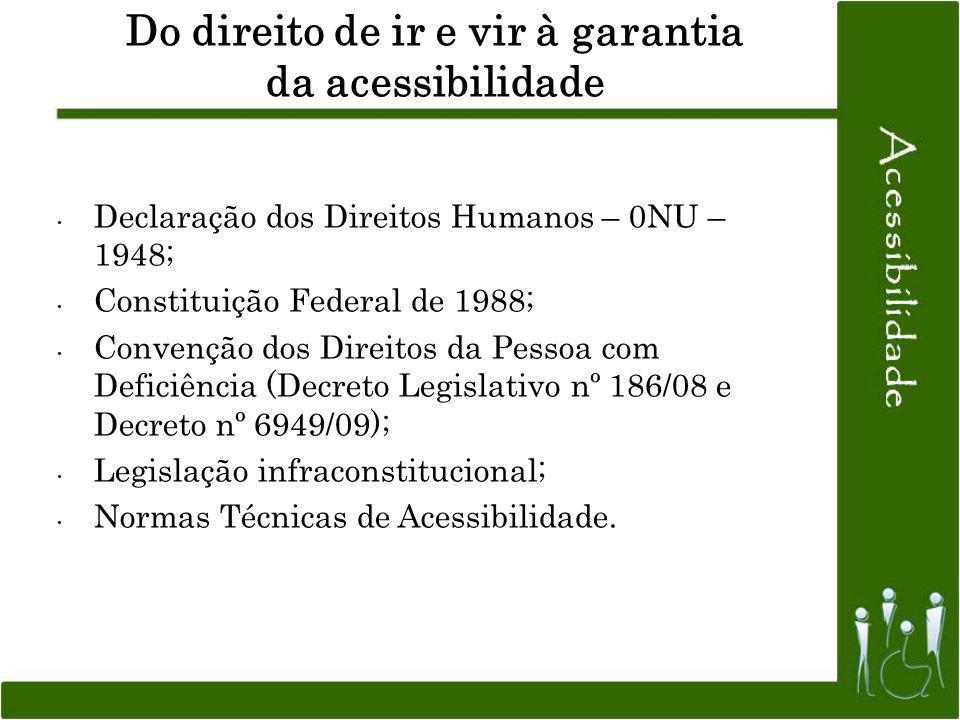 Do direito de ir e vir à garantia da acessibilidade Declaração dos Direitos Humanos – 0NU – 1948; Constituição Federal de 1988; Convenção dos Direitos