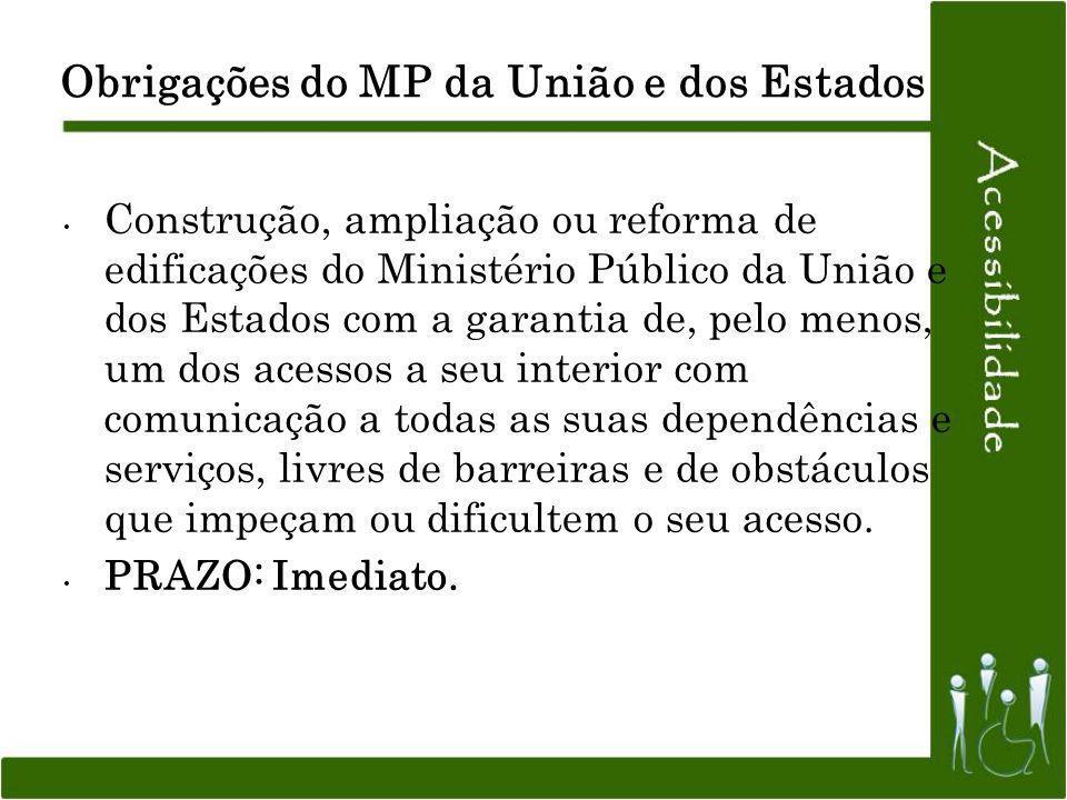 Obrigações do MP da União e dos Estados Construção, ampliação ou reforma de edificações do Ministério Público da União e dos Estados com a garantia de