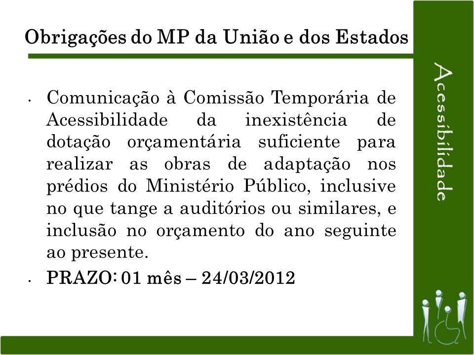 Obrigações do MP da União e dos Estados Comunicação à Comissão Temporária de Acessibilidade da inexistência de dotação orçamentária suficiente para re