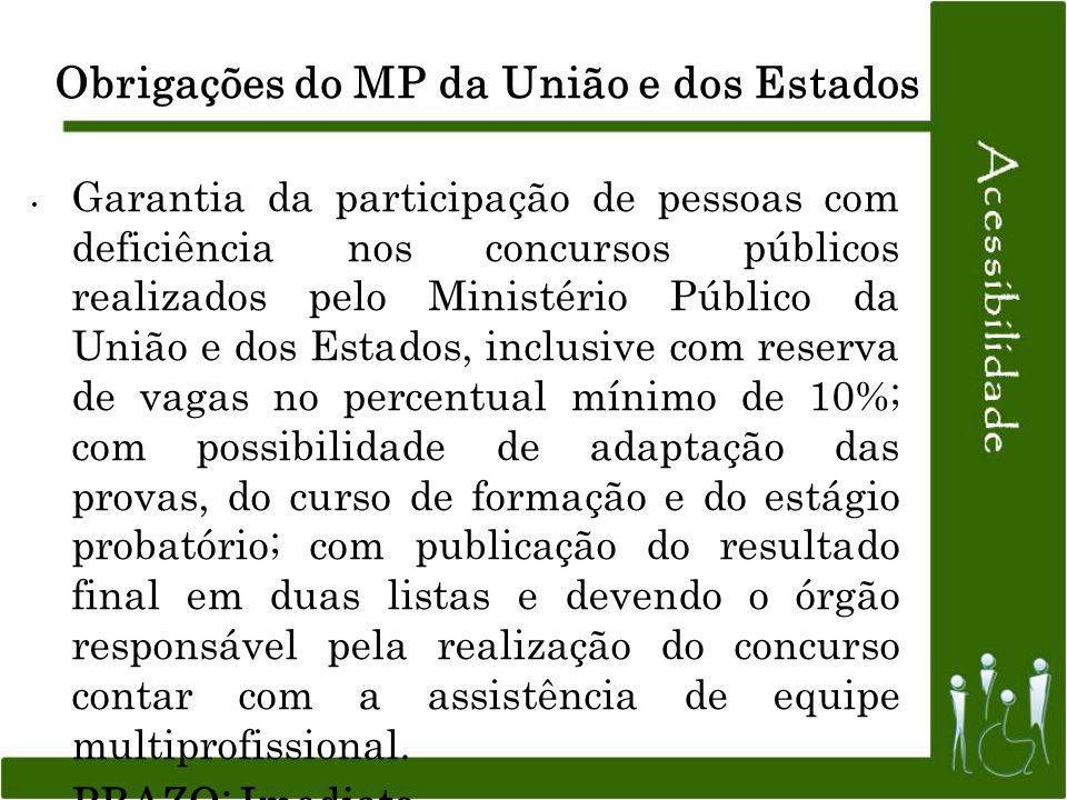 Garantia da participação de pessoas com deficiência nos concursos públicos realizados pelo Ministério Público da União e dos Estados, inclusive com re