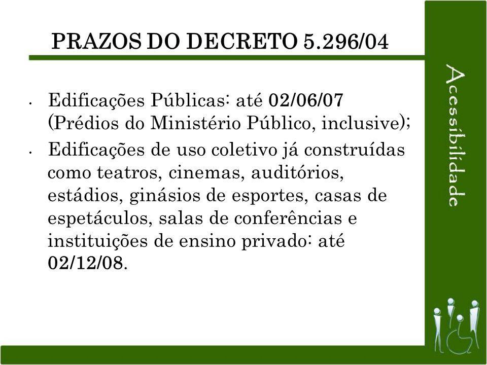 PRAZOS DO DECRETO 5.296/04 Edificações Públicas: até 02/06/07 (Prédios do Ministério Público, inclusive); Edificações de uso coletivo já construídas c