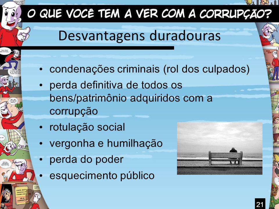 Desvantagens duradouras condenações criminais (rol dos culpados) perda definitiva de todos os bens/patrimônio adquiridos com a corrupção rotulação soc