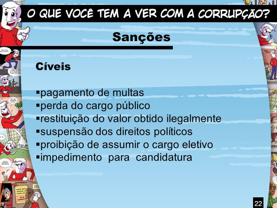 22 Sanções Cíveis pagamento de multas perda do cargo público restituição do valor obtido ilegalmente suspensão dos direitos políticos proibição de ass