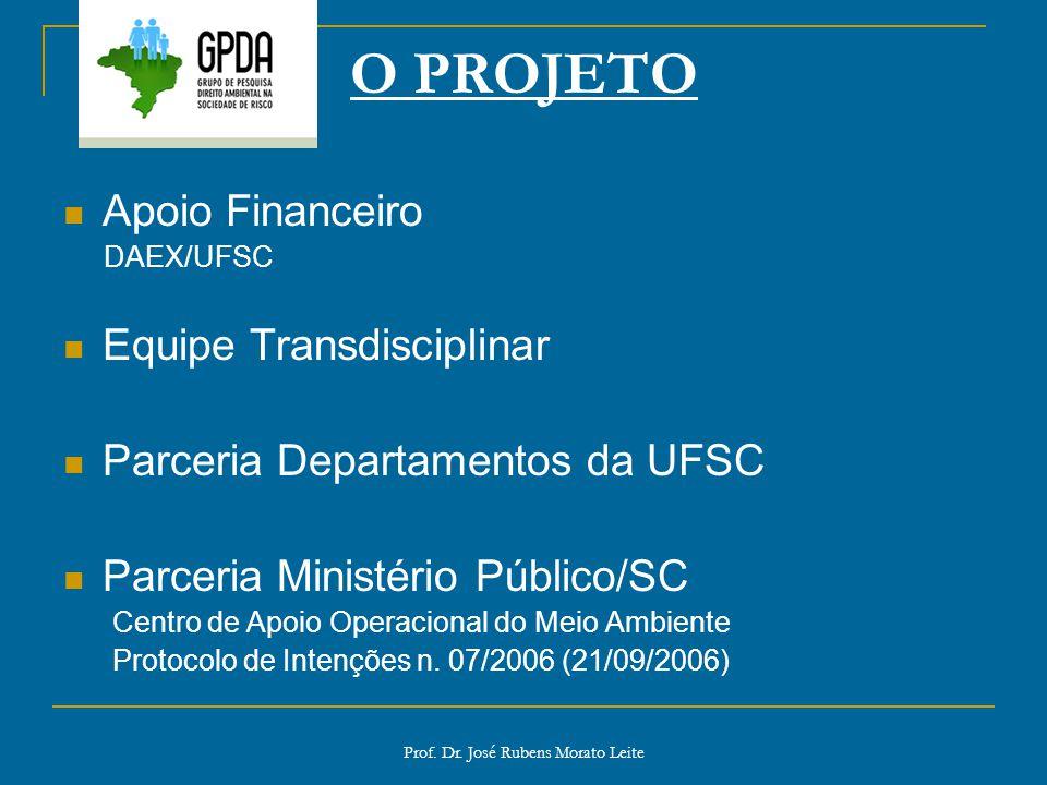 Prof. Dr. José Rubens Morato Leite O PROJETO Apoio Financeiro DAEX/UFSC Equipe Transdisciplinar Parceria Departamentos da UFSC Parceria Ministério Púb