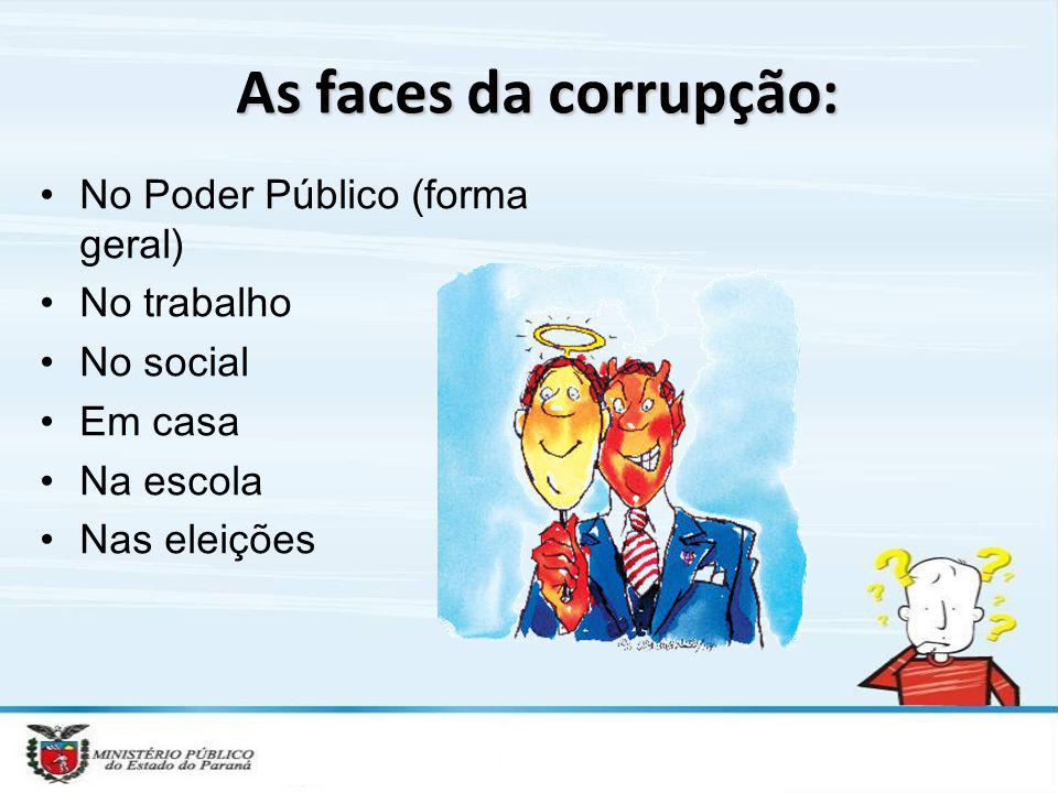 As faces da corrupção: No Poder Público (forma geral) No trabalho No social Em casa Na escola Nas eleições