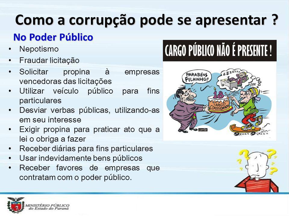 Como a corrupção pode se apresentar ? No Poder Público Nepotismo Fraudar licitação Solicitar propina à empresas vencedoras das licitações Utilizar veí