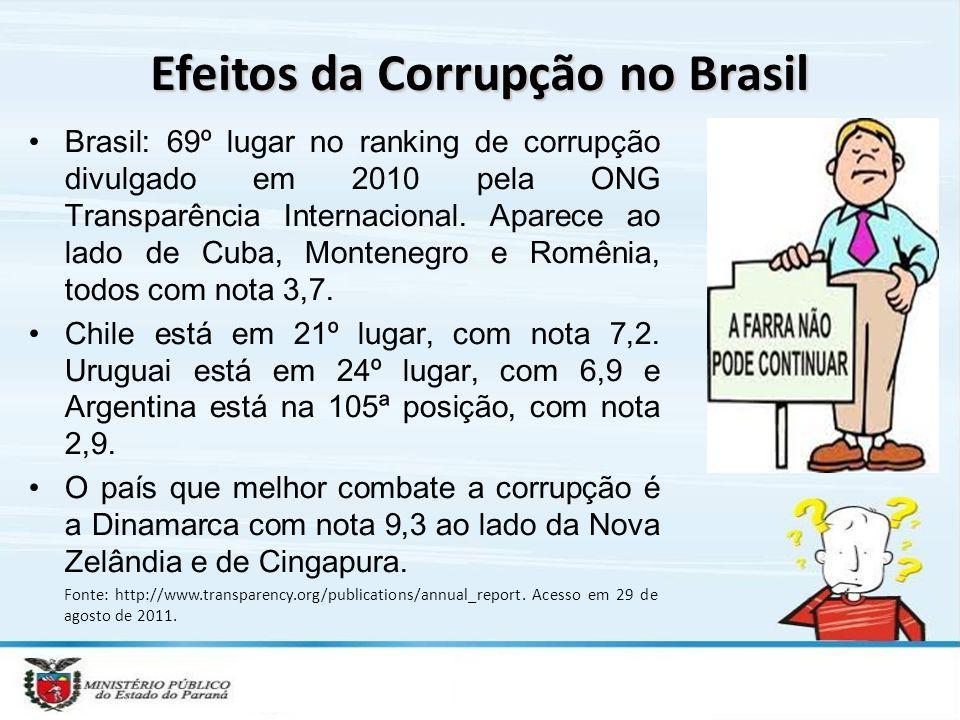 Efeitos da Corrupção no Brasil Brasil: 69º lugar no ranking de corrupção divulgado em 2010 pela ONG Transparência Internacional. Aparece ao lado de Cu