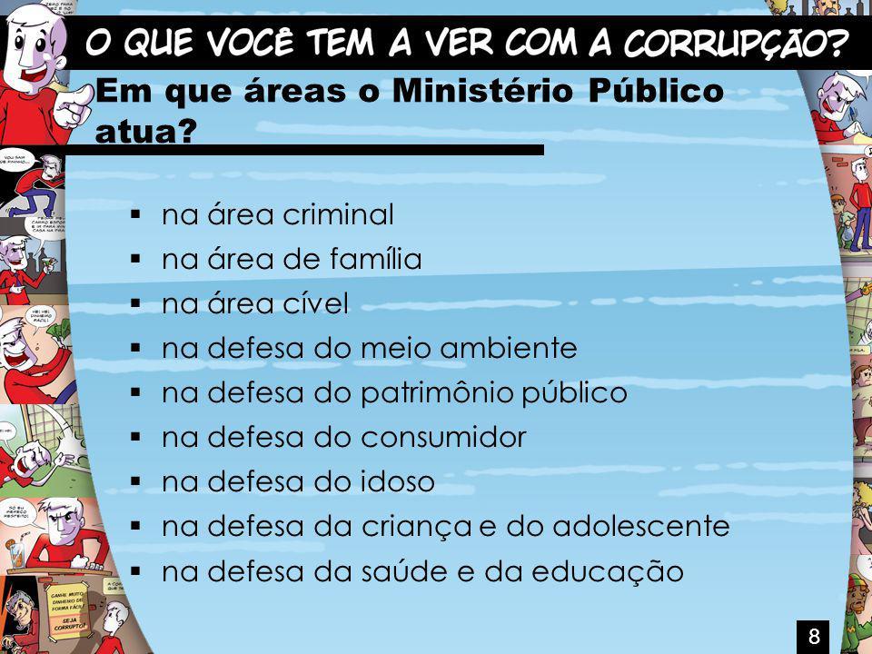 O Ministério Público na área criminal Investigação Penal: controle externo da atividade policial, acompanhamento do inquérito policial e investigação direta.