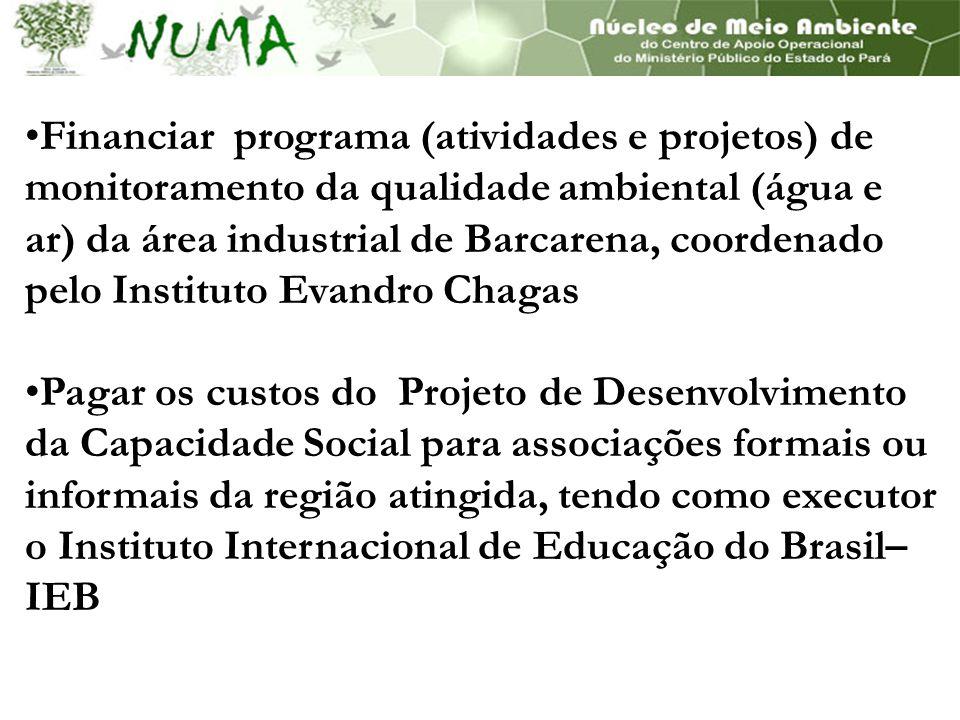 Financiar programa (atividades e projetos) de monitoramento da qualidade ambiental (água e ar) da área industrial de Barcarena, coordenado pelo Instit
