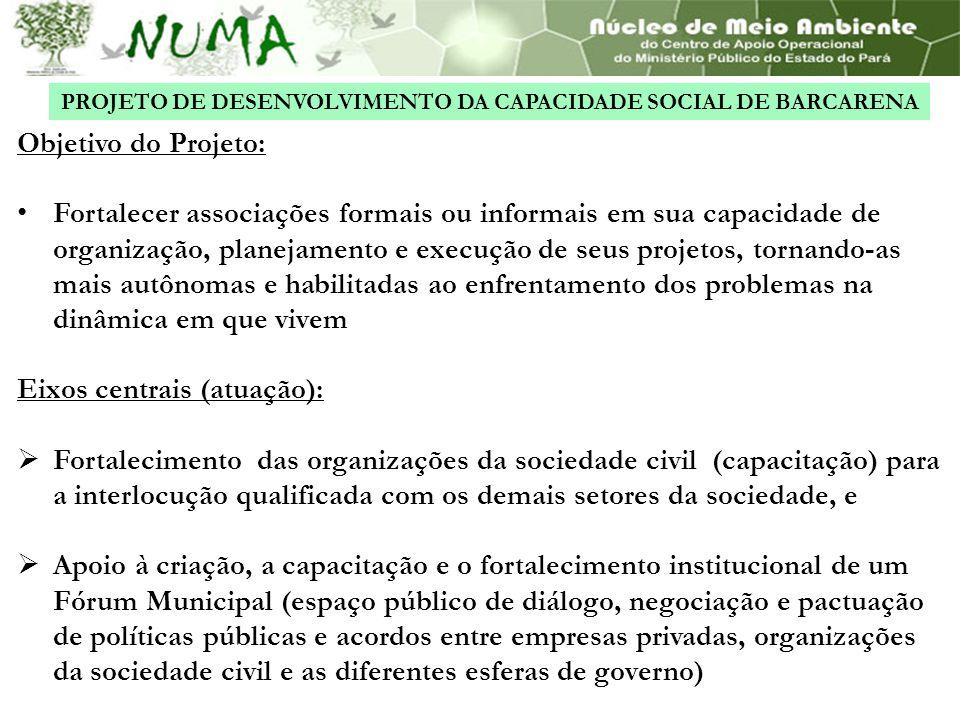 PROJETO DE DESENVOLVIMENTO DA CAPACIDADE SOCIAL DE BARCARENA Objetivo do Projeto: Fortalecer associações formais ou informais em sua capacidade de org