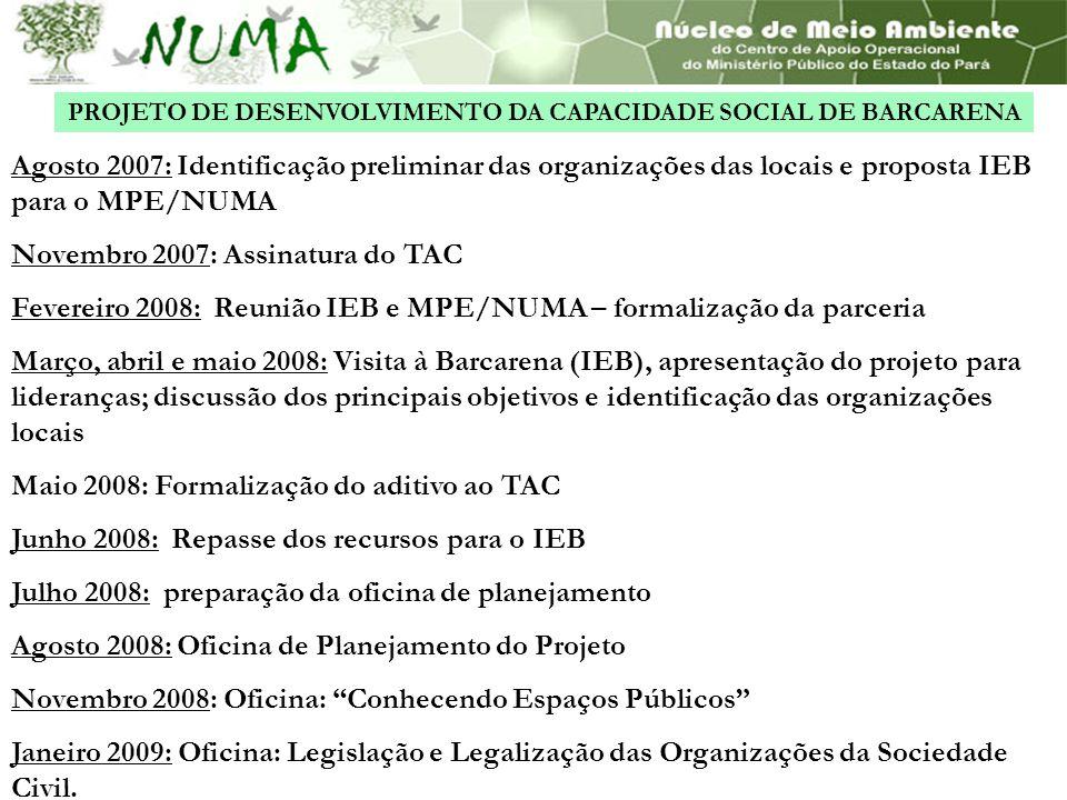 Agosto 2007: Identificação preliminar das organizações das locais e proposta IEB para o MPE/NUMA Novembro 2007: Assinatura do TAC Fevereiro 2008: Reunião IEB e MPE/NUMA – formalização da parceria Março, abril e maio 2008: Visita à Barcarena (IEB), apresentação do projeto para lideranças; discussão dos principais objetivos e identificação das organizações locais Maio 2008: Formalização do aditivo ao TAC Junho 2008: Repasse dos recursos para o IEB Julho 2008: preparação da oficina de planejamento Agosto 2008: Oficina de Planejamento do Projeto Novembro 2008: Oficina: Conhecendo Espaços Públicos Janeiro 2009: Oficina: Legislação e Legalização das Organizações da Sociedade Civil.