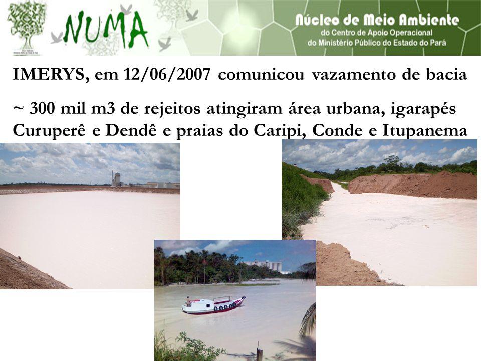 IMERYS, em 12/06/2007 comunicou vazamento de bacia ~ 300 mil m3 de rejeitos atingiram área urbana, igarapés Curuperê e Dendê e praias do Caripi, Conde