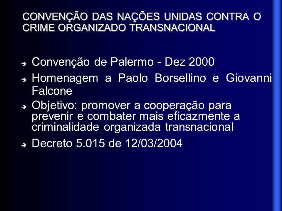 CONVENÇÃO DAS NAÇÕES UNIDAS CONTRA O CRIME ORGANIZADO TRANSNACIONAL Convenção de Palermo - Dez 2000 Homenagem a Paolo Borsellino e Giovanni Falcone Ob