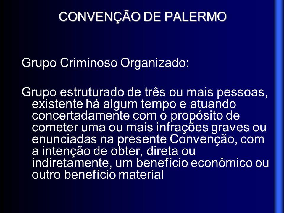 CONVENÇÃO DE PALERMO Grupo Criminoso Organizado: Grupo estruturado de três ou mais pessoas, existente há algum tempo e atuando concertadamente com o p