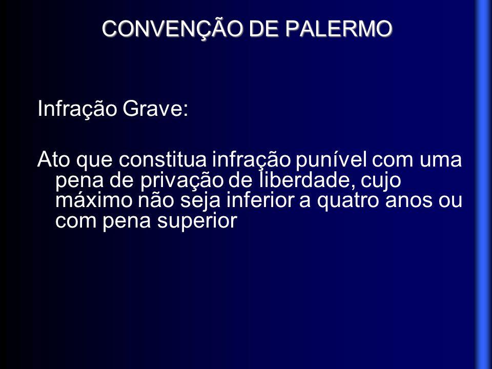 CONVENÇÃO DE PALERMO Infração Grave: Ato que constitua infração punível com uma pena de privação de liberdade, cujo máximo não seja inferior a quatro