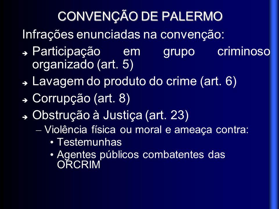 CONVENÇÃO DE PALERMO Infrações enunciadas na convenção: Participação em grupo criminoso organizado (art. 5) Lavagem do produto do crime (art. 6) Corru