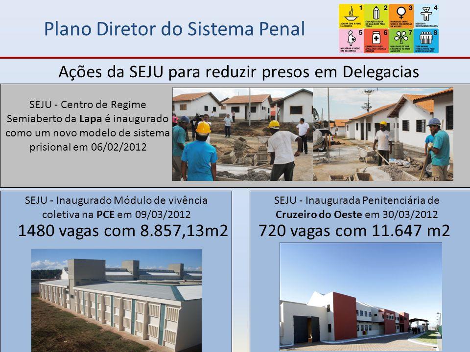 Plano Diretor do Sistema Penal Ações da SEJU para reduzir presos em Delegacias SEJU - Centro de Regime Semiaberto da Lapa é inaugurado como um novo modelo de sistema prisional em 06/02/2012 SEJU - Inaugurada Penitenciária de Cruzeiro do Oeste em 30/03/2012 720 vagas com 11.647 m2 SEJU - Inaugurado Módulo de vivência coletiva na PCE em 09/03/2012 1480 vagas com 8.857,13m2