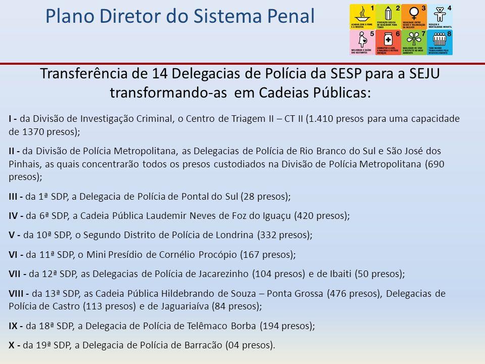 Plano Diretor do Sistema Penal Transferência de 14 Delegacias de Polícia da SESP para a SEJU transformando-as em Cadeias Públicas: I - da Divisão de Investigação Criminal, o Centro de Triagem II – CT II (1.410 presos para uma capacidade de 1370 presos); II - da Divisão de Polícia Metropolitana, as Delegacias de Polícia de Rio Branco do Sul e São José dos Pinhais, as quais concentrarão todos os presos custodiados na Divisão de Polícia Metropolitana (690 presos); III - da 1ª SDP, a Delegacia de Polícia de Pontal do Sul (28 presos); IV - da 6ª SDP, a Cadeia Pública Laudemir Neves de Foz do Iguaçu (420 presos); V - da 10ª SDP, o Segundo Distrito de Polícia de Londrina (332 presos); VI - da 11ª SDP, o Mini Presídio de Cornélio Procópio (167 presos); VII - da 12ª SDP, as Delegacias de Polícia de Jacarezinho (104 presos) e de Ibaiti (50 presos); VIII - da 13ª SDP, as Cadeia Pública Hildebrando de Souza – Ponta Grossa (476 presos), Delegacias de Polícia de Castro (113 presos) e de Jaguariaíva (84 presos); IX - da 18ª SDP, a Delegacia de Polícia de Telêmaco Borba (194 presos); X - da 19ª SDP, a Delegacia de Polícia de Barracão (04 presos).