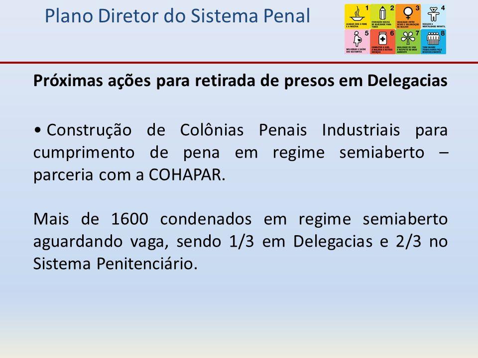 Plano Diretor do Sistema Penal Próximas ações para retirada de presos em Delegacias Construção de Colônias Penais Industriais para cumprimento de pena em regime semiaberto – parceria com a COHAPAR.