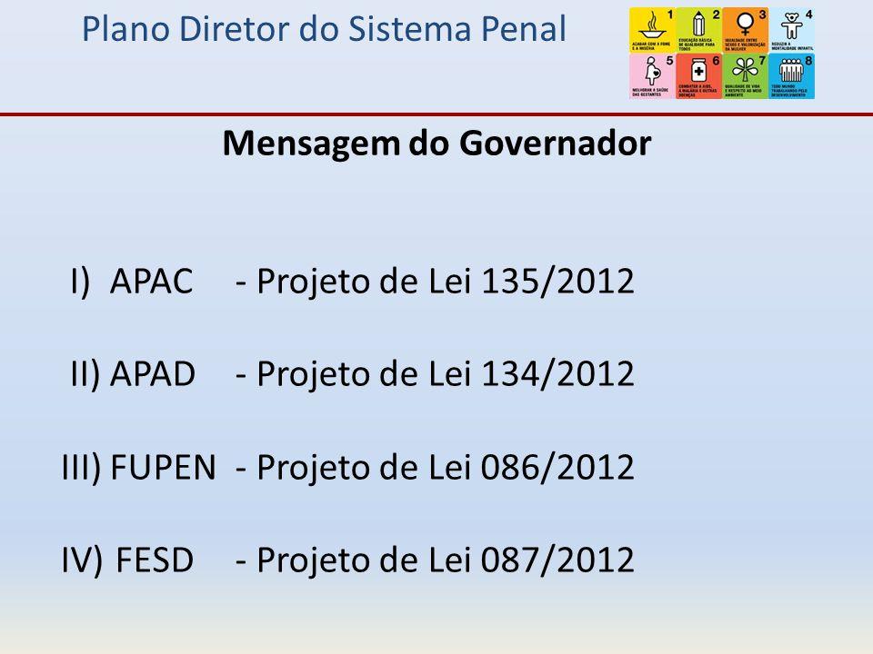 Plano Diretor do Sistema Penal Mensagem do Governador I)APAC- Projeto de Lei 135/2012 II)APAD- Projeto de Lei 134/2012 III)FUPEN- Projeto de Lei 086/2012 IV)FESD- Projeto de Lei 087/2012