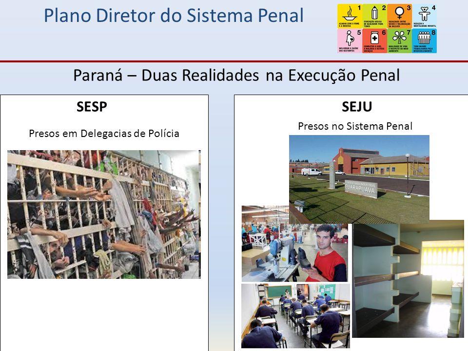 Plano Diretor do Sistema Penal SESP - Presos em Delegacias de Polícia