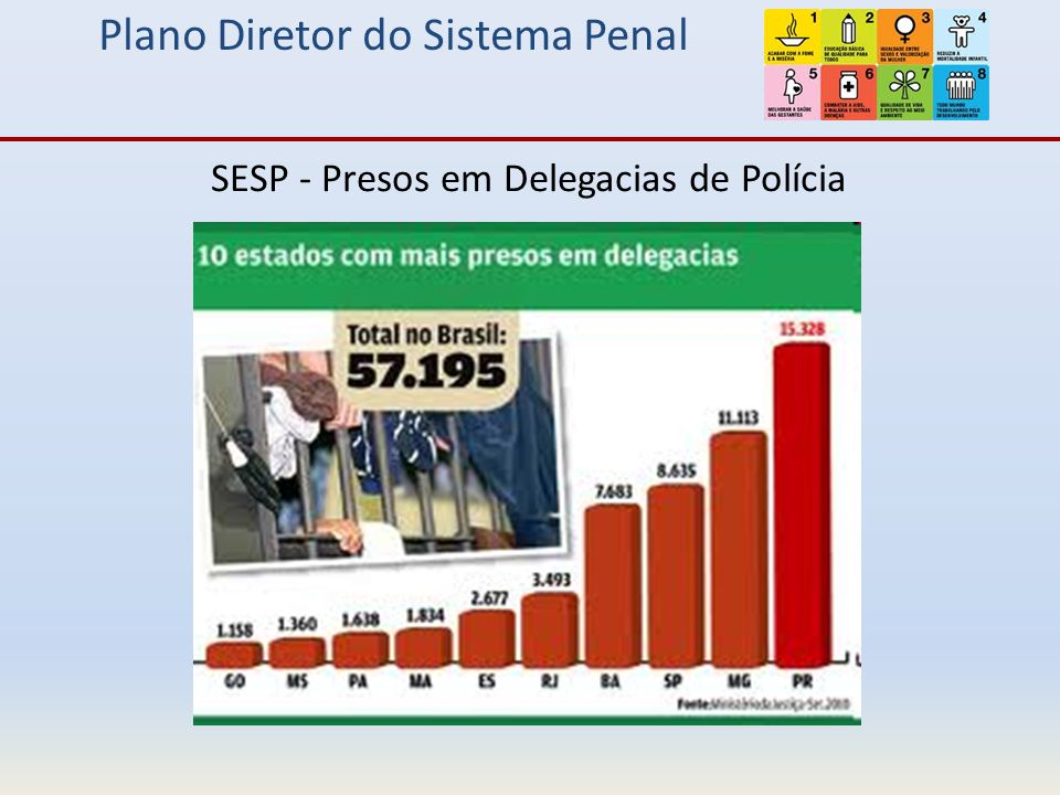 Plano Diretor do Sistema Penal Compartilhamento da gestão de 15 Delegacias entre SESP e SEJU proporcionando que a SEJU assuma a gestão das carceragens: I - 1ª SDP - Delegacia de Polícia de Paranaguá (64 presos); II - 2ª SDP - Delegacia de Polícia de Laranjeiras do Sul (88 presos); III - 3ª SDP - Delegacias de Polícia de São Mateus do Sul (31 presos) e da Lapa (51 presos); IV - 4ª SDP - Delegacia de Polícia de União da Vitoria (85 presos); V - 5ª SDP - Delegacia de Polícia de Pato Branco (135 presos); VI - 7ª SDP - Delegacia de Polícia de Umuarama (364 presos); VII - 8ª SDP - Delegacia de Polícia de Paranavaí (202 presos); VIII - 9ª SDP - Delegacia de Polícia de Maringá (324 presos); IX - 14ª SDP - Delegacia de Polícia de Guarapuava (228 presos); X - 15ª SDP - Delegacia de Polícia de Cascavel (373 presos); XI - 16ª SDP - Delegacia de Polícia de Campo Mourão (235 presos); XII - 17ª SDP - Mini presídio de Apucarana (264 presos); XIII - 19ª SDP - Delegacia de Polícia de Francisco Beltrão (58 presos); XIV - 20ª SDP - Delegacia de Polícia de Toledo (206 presos).