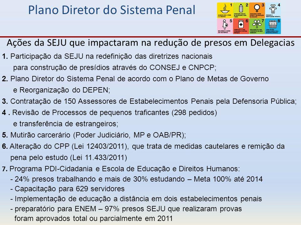 Plano Diretor do Sistema Penal Cadeias Públicas a serem construídas Apucarana540 vagas R$ 20.250.000,00 Campo Mourão540 vagas R$ 20.250.000,00 Foz do Iguaçu540 vagas R$ 20.250.000,00 Guaira540 vagas R$ 20.250.000,00 Londrina540 vagas R$ 20.250.000,00 Piraquara (J&A)516 vagas R$ 17.216.888,76