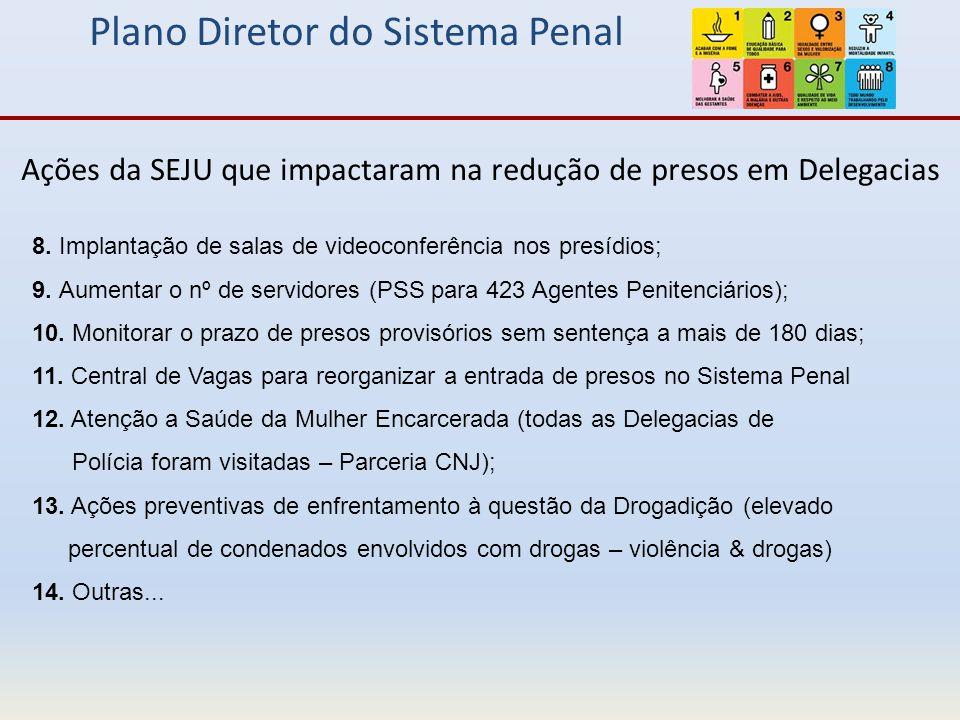 Plano Diretor do Sistema Penal AÇÕES DA SEJU PARA AMPLIAR VAGAS E REDUZIR O NÚMERO DE PRESOS EM DELEGACIAS DE POLÍCIA 2.011/2.014