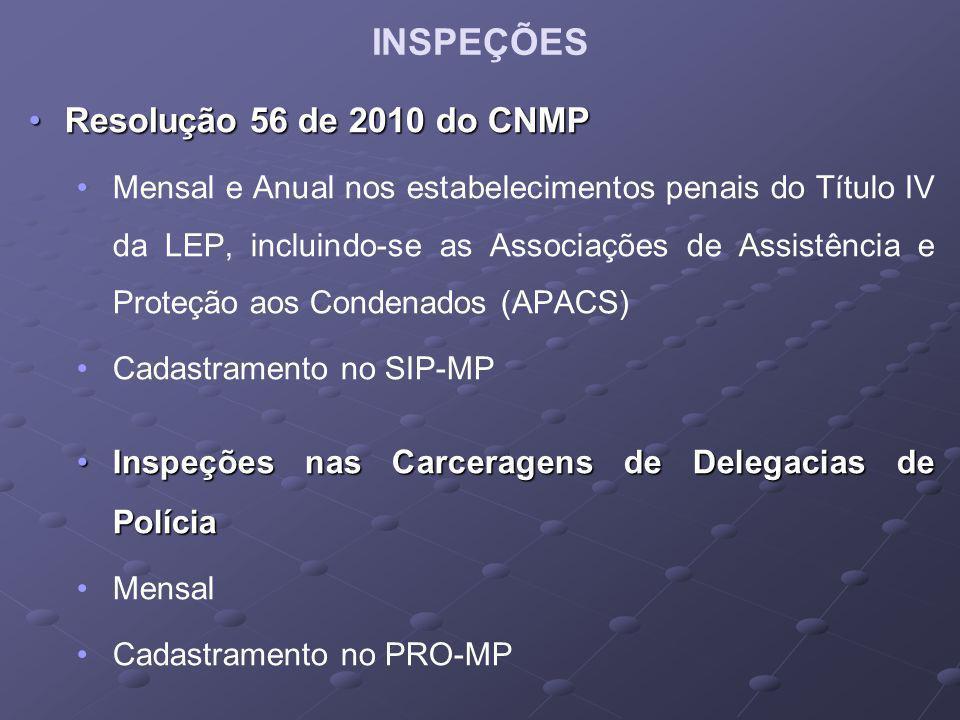 Resolução 56 de 2010 do CNMPResolução 56 de 2010 do CNMP Mensal e Anual nos estabelecimentos penais do Título IV da LEP, incluindo-se as Associações de Assistência e Proteção aos Condenados (APACS) Cadastramento no SIP-MP Inspeções nas Carceragens de Delegacias de PolíciaInspeções nas Carceragens de Delegacias de Polícia Mensal Cadastramento no PRO-MP INSPEÇÕES