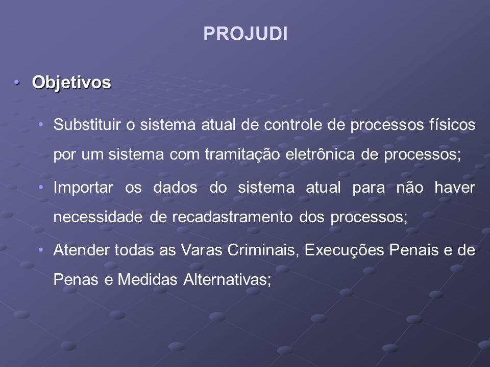 PROJUDI ObjetivosObjetivos Substituir o sistema atual de controle de processos físicos por um sistema com tramitação eletrônica de processos; Importar