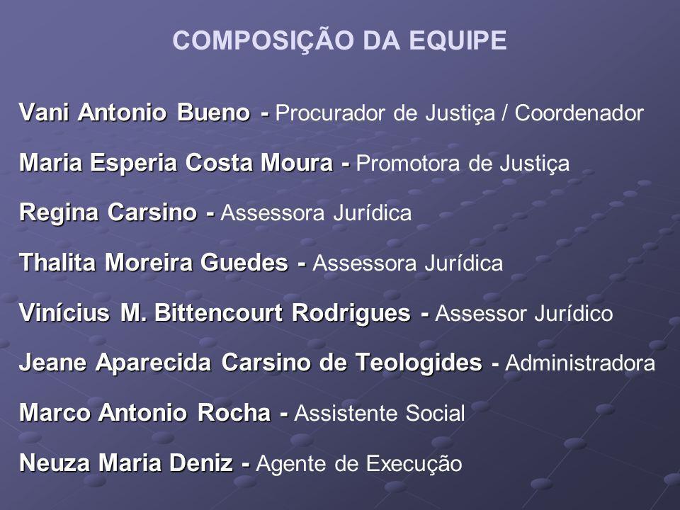 COMPOSIÇÃO DA EQUIPE Vani Antonio Bueno - Vani Antonio Bueno - Procurador de Justiça / Coordenador Maria Esperia Costa Moura - Maria Esperia Costa Mou