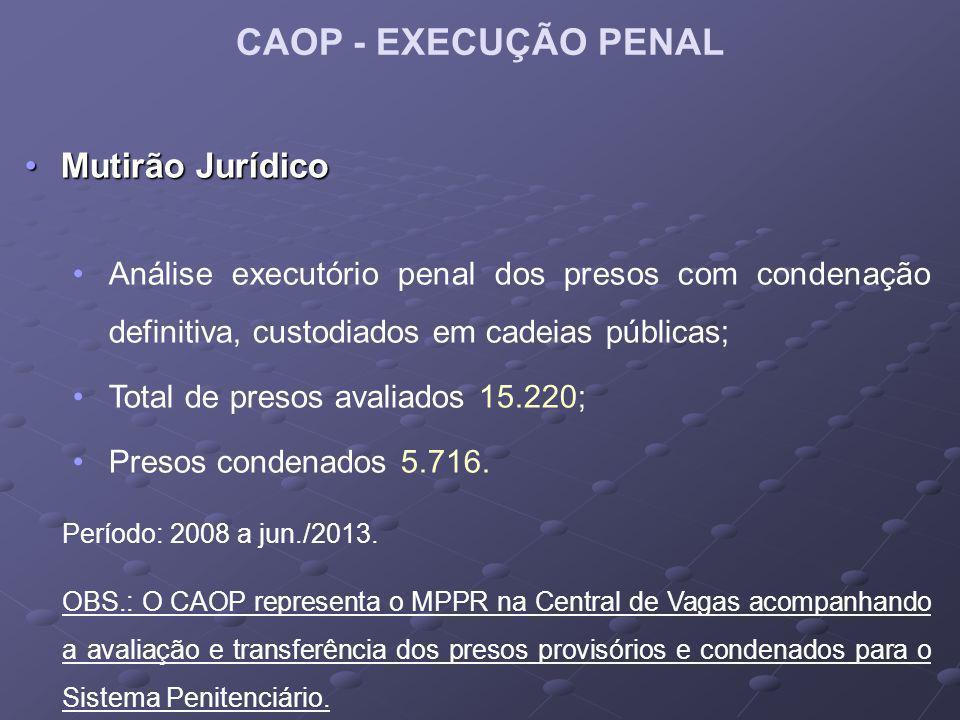 CAOP - EXECUÇÃO PENAL Mutirão JurídicoMutirão Jurídico Análise executório penal dos presos com condenação definitiva, custodiados em cadeias públicas;