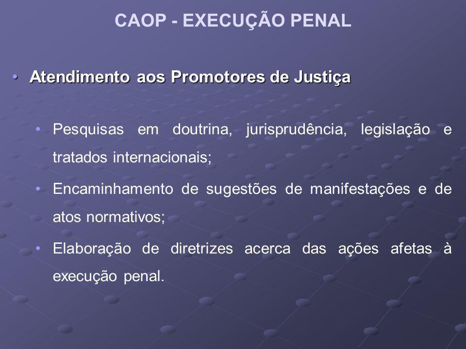 CAOP - EXECUÇÃO PENAL Atendimento aos Promotores de JustiçaAtendimento aos Promotores de Justiça Pesquisas em doutrina, jurisprudência, legislação e t