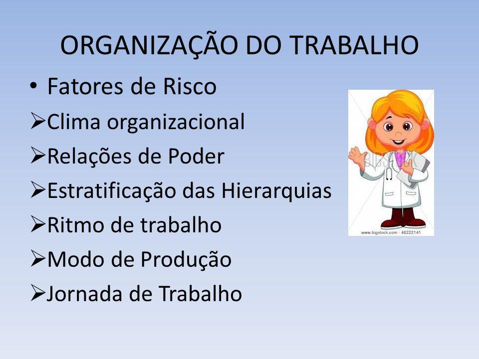 ORGANIZAÇÃO DO TRABALHO Fatores de Risco Clima organizacional Relações de Poder Estratificação das Hierarquias Ritmo de trabalho Modo de Produção Jornada de Trabalho