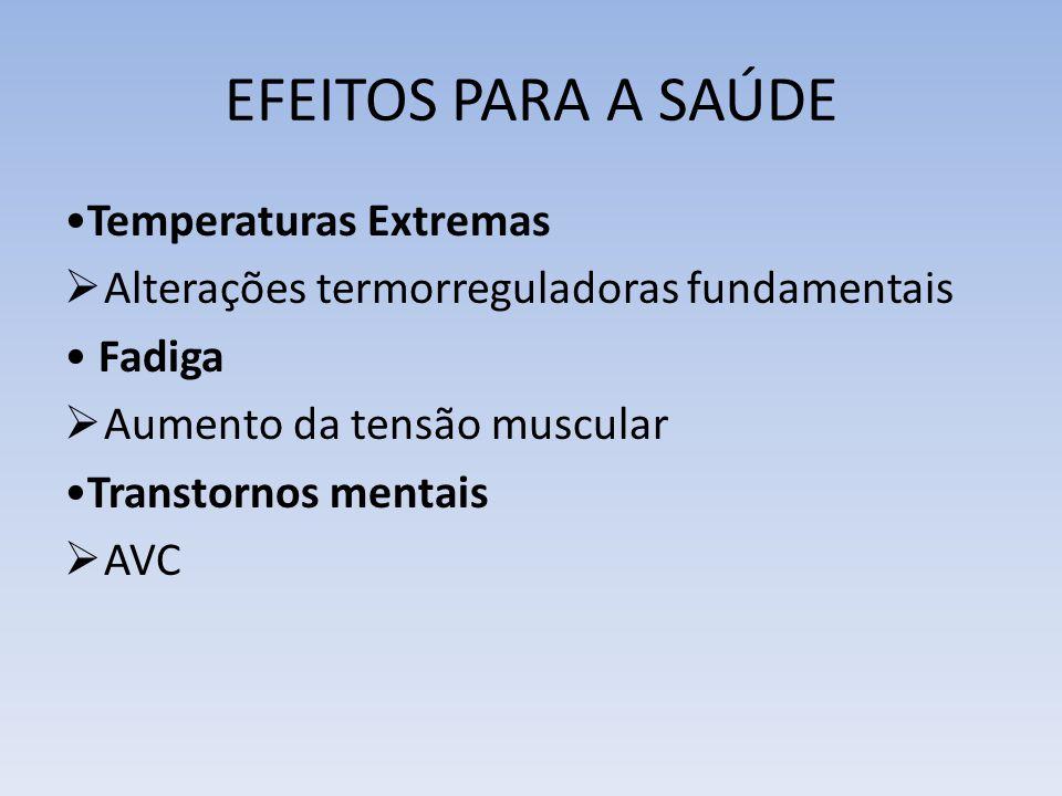 EFEITOS PARA A SAÚDE Temperaturas Extremas Alterações termorreguladoras fundamentais Fadiga Aumento da tensão muscular Transtornos mentais AVC