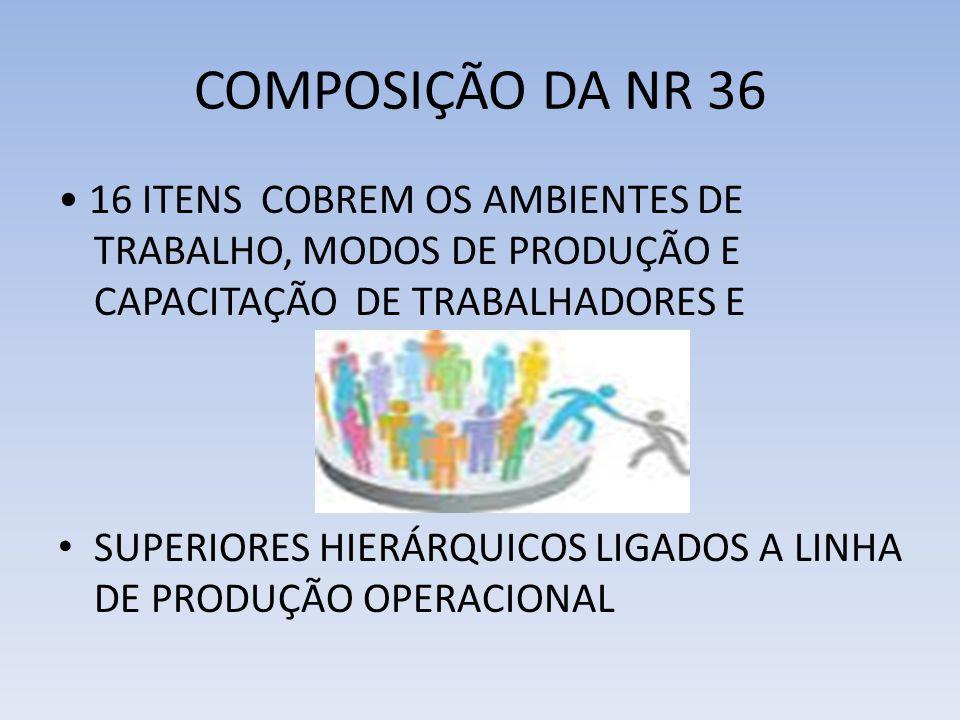COMPOSIÇÃO DA NR 36 16 ITENS COBREM OS AMBIENTES DE TRABALHO, MODOS DE PRODUÇÃO E CAPACITAÇÃO DE TRABALHADORES E SUPERIORES HIERÁRQUICOS LIGADOS A LINHA DE PRODUÇÃO OPERACIONAL