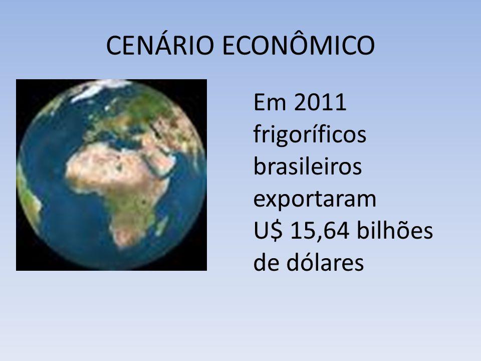 CENÁRIO ECONÔMICO Em 2011 frigoríficos brasileiros exportaram U$ 15,64 bilhões de dólares