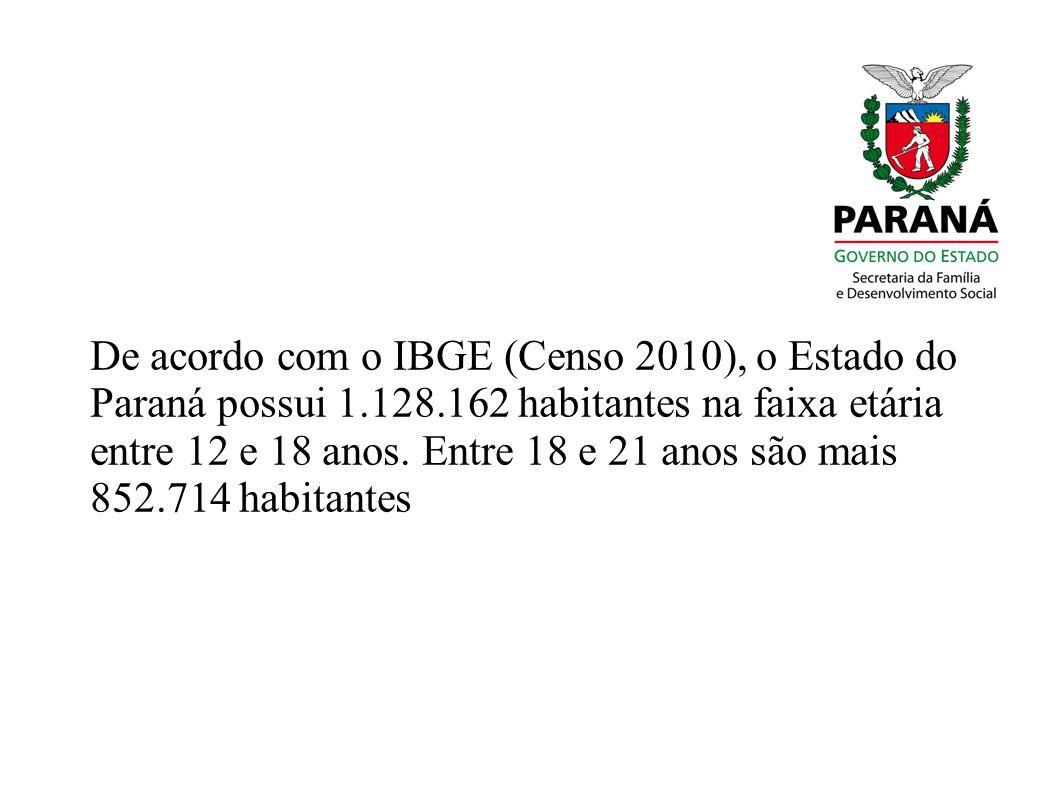 De acordo com o IBGE (Censo 2010), o Estado do Paraná possui 1.128.162 habitantes na faixa etária entre 12 e 18 anos. Entre 18 e 21 anos são mais 852.