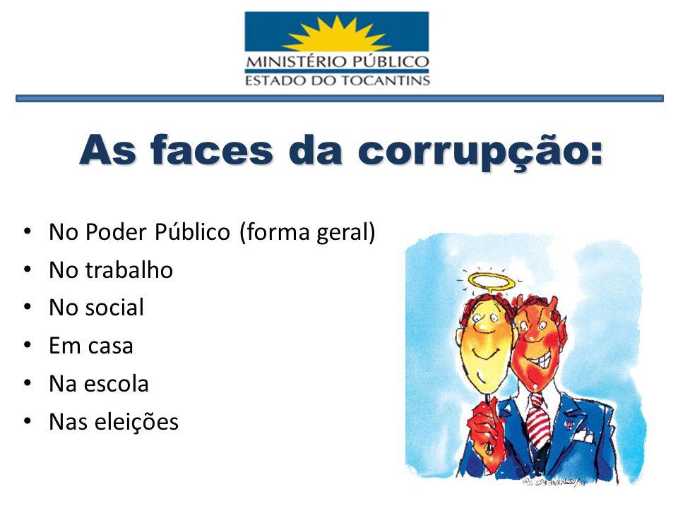 Nepotismo Fraudar licitação Solicitar propina dar empresas vencedoras das licitações Utilizar veículo público para fins particulares Como a corrupção pode se apresentar .