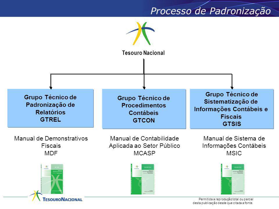 Permitida a reprodução total ou parcial desta publicação desde que citada a fonte. Grupo Técnico de Padronização de Relatórios GTREL Processo de Padro
