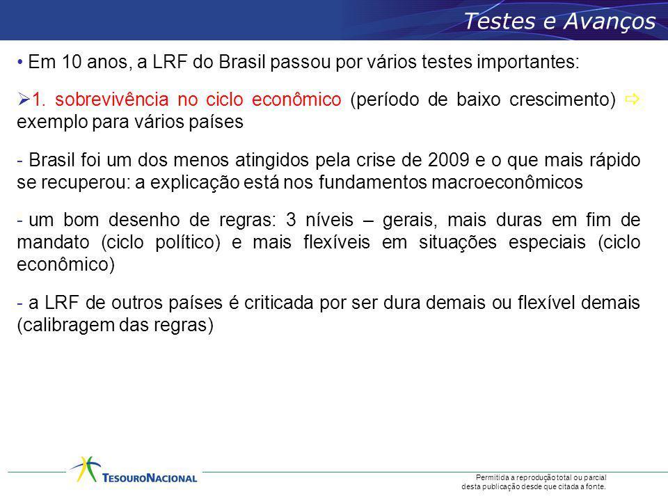 Permitida a reprodução total ou parcial desta publicação desde que citada a fonte. Testes e Avanços Em 10 anos, a LRF do Brasil passou por vários test