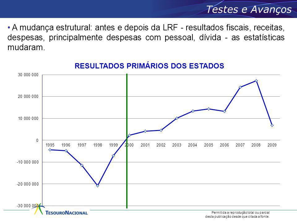 Permitida a reprodução total ou parcial desta publicação desde que citada a fonte. A mudança estrutural: antes e depois da LRF - resultados fiscais, r