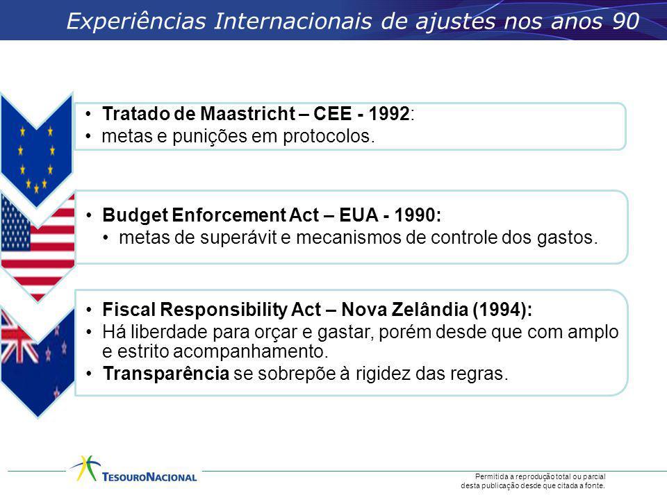 Permitida a reprodução total ou parcial desta publicação desde que citada a fonte. Experiências Internacionais de ajustes nos anos 90 Tratado de Maast