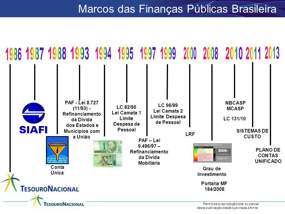 Permitida a reprodução total ou parcial desta publicação desde que citada a fonte. LRF LC 131/10 PLANO DE CONTAS UNIFICADO Marcos das Finanças Pública