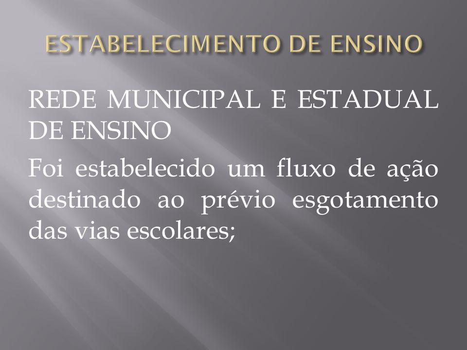 REDE MUNICIPAL E ESTADUAL DE ENSINO Foi estabelecido um fluxo de ação destinado ao prévio esgotamento das vias escolares;