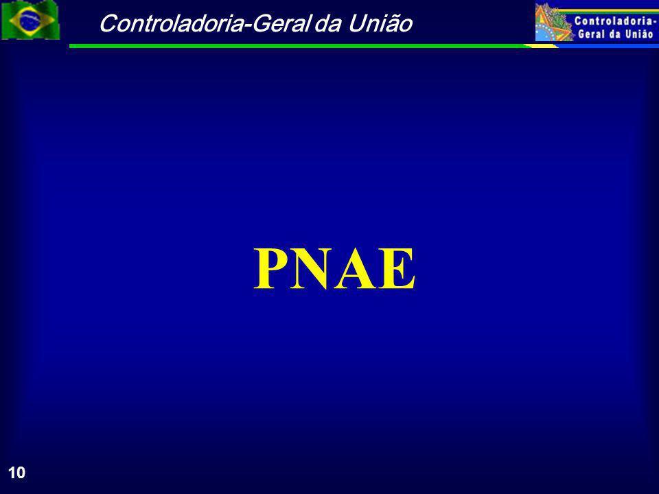 Controladoria-Geral da União 10 PNAE