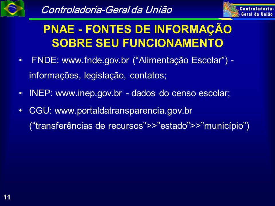 Controladoria-Geral da União 11 PNAE - FONTES DE INFORMAÇÃO SOBRE SEU FUNCIONAMENTO FNDE: www.fnde.gov.br (Alimentação Escolar) - informações, legislação, contatos; INEP: www.inep.gov.br - dados do censo escolar; CGU: www.portaldatransparencia.gov.br (transferências de recursos>>estado>>município)